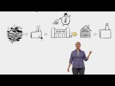 Annie Leonard's The Story of Stuff - great introduction to think about sustainability and consumption