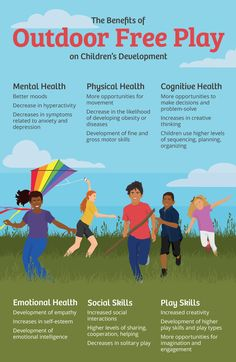 Outdoor play is a key part of childhood development, particularly in developing a child's imagination and creative side. Learn how to foster child's play with our article. Learning Stories, Play Based Learning, Learning Through Play, Early Learning, Centre Learning, Outdoor Education, Outdoor Learning Spaces, Outdoor Classroom, Outdoor School
