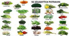92 zásaditých potravin, které vám navrátí ztracené zdraví