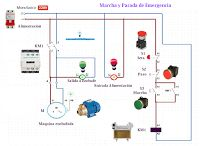 Esquemas eléctricos: Esquema eléctrico marcha y parada de emergencia