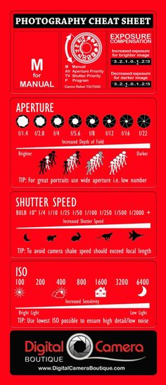 The best photography guide I\u0027ve found! Easy to read, understand