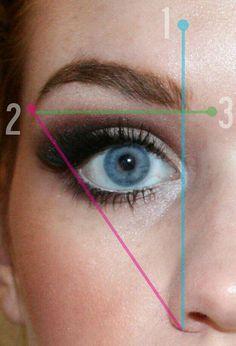 Simetría de las cejas