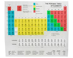 Periodic Table Shower Curtain: Aha! My Dad, a retired Professor of Chemistry, is the only person I know who has a Periodic Table on the wall of his bathroom. He would love this! $30