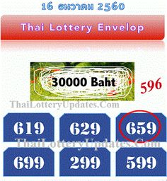Thailand Lottery 6 Set Final Tips for 01 Jan 2018