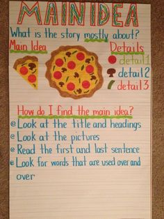 Reading Comprehension Activity Use a pizza to model the main idea. This anchor chart helps students visualize main idea and details. Reading Lessons, Reading Strategies, Reading Activities, Teaching Reading, Reading Comprehension, Guided Reading, Main Idea Activities, Learning, Kindergarten Reading