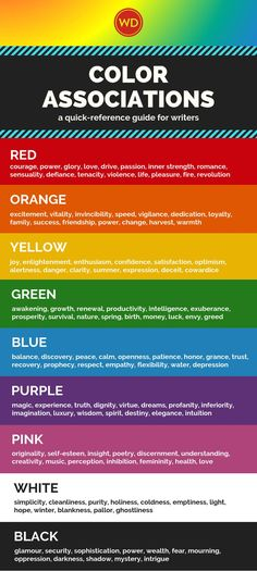 The Color of Ideas