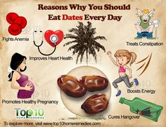 Reasons Why You Should Eat Dates Every Day | Top 10 Home Remedies