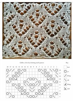 Knitting Stitches, Knitting Patterns, Animal Print Rug, Crochet, Lace, Knits, Projects, Tricot, Hand Crafts