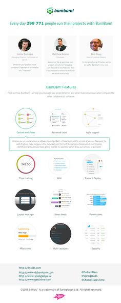 84kids Meet the family BamBam project management tool with Springloops version control #infographic