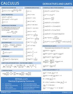 Calculus Derivatives and Limits Reference Sheet - Includes Chain Rule, Product Rule, Quotient Rule, Definition of Derivatives, and even the Mean Value Theorem. Great resources for those in Calculus 1 or even AP Calculus AB. Ap Calculus, Limits Calculus, Math Sheets, Math Notes, Physics And Mathematics, Math Formulas, Math Help, Math Resources, Computer Science