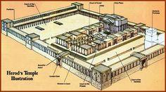 Solomon's Porch copy of Temple of Jerusalem