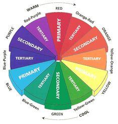 Choose Colour Schemes - good for art