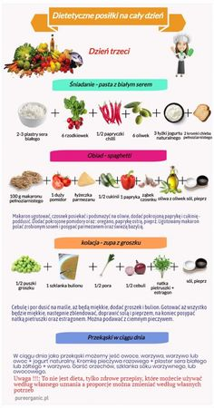 Dietetyczne posiłki na cały dzień – 3 - Sklep ze zdrową żywnością. Produkty i żywność ekologiczna, przepisy na zdrowe posiłki. Naturalne kosmetyki, delikatesy BIO. Healthy Diet Recipes, Keto Recipes, Fitness Meal Prep, Superfoods, Smoothies, Food And Drink, Meals, Cooking, Organic Supplies