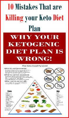 Your Ketogenic Diet Plan is Wrong! (10 Mistakes Killing Your Keto Diet) - Gym & Fitness