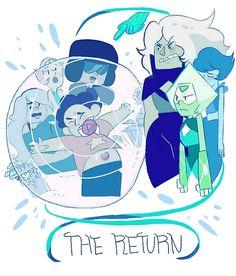 The Return Constant