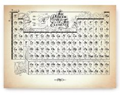 Popcorn periodic table of elements spelling pinterest ancient style whimsical periodic table of the by theforestcloak urtaz Choice Image