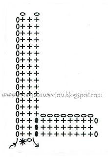 I love crochet: Abecedario tejido a crochet Crochet Motifs, Crochet Diagram, Crochet Chart, Crochet Stitches, Crochet Patterns, Alphabet Au Crochet, Crochet Letters Pattern, Letter Patterns, Crochet Beanie