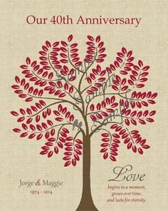 40th Anniversary Gifts Anniversary Gifts For Parents And Gift For Parents On Pinterest