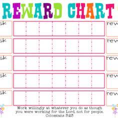 designing a reward system essay Strategic management journal strategic reward systems: a contingency model of pay system design.