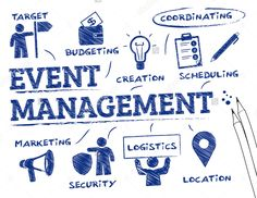 Event Management is a course of action that requires business management and interpersonal skills. Event management is to plan, imagine. What Is Event Management, Event Management Company, Business Management, Stress, Event Planning Business, Business Ideas, Corporate Events, Social Events, Digital Marketing