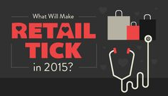 Mobile, Content, Social, Search - What Will Make Retail Tick in 2015? - #infographic #marketing
