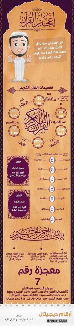 مدونة محلة دمنة: إعجاز القرآن الكريم