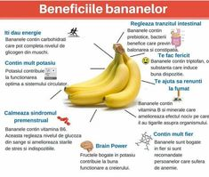 Diet, Fruit, Healthy, Food, Banana, Meal, The Fruit, Essen, Hoods