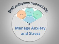 Westhill Consulting Career & Employment in Jakarta: Manage Anxiety and Stress