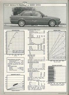 BMW-325-iS-test-3