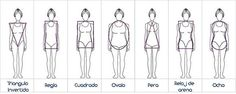 Tipos-de-cuerpos                                                                                                                                                     Más