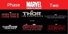 Encyclopédie Marvel : les films de la Phase 2 du MCU