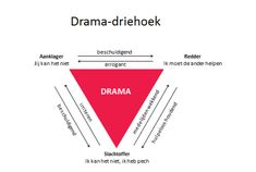 Drama-driehoek Stress Counseling, Coaching, Teen Kids, Human Behavior, Study Tips, Social Work, Personal Development, Leadership, Education