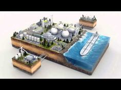 Cutaway, Technical Illustration of a Factory 3d Modellierung, Isometric Design, Isometric Art, Photoshop, Visual Development, Cutaway, Oil And Gas, Photo Manipulation, Clipart