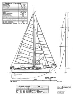 Cape George Cutters § History § Cecil Lange / William Atkin / traditional full keel sailboat Cape George 34'