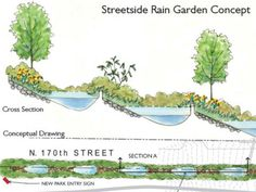 75 Beautiful Rain Garden You Should Have In Your Home Front Yard 750 Schöner Regengarten, den Sie in Urban Landscape, Landscape Design, Water From Air, Water Management, Rainwater Harvesting, Winter Garden, Garden Planning, Garden Landscaping, Garden Loppers