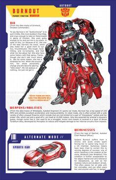 Burnout MtMtE Page by Tramp-Graphics.deviantart.com on @deviantART