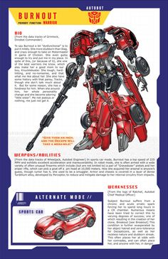 Burnout MtMtE Page by Tramp-Graphics.deviantart.com on @deviantART