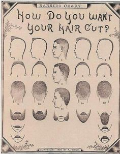 How do you want your hair cut?