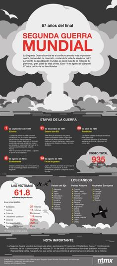 A 67 años del final… de la Segunda Guerra Mundial History Class, World History, Cultura General, Modern History, Spanish Class, Spanish Language, Social Science, History Facts, Military History