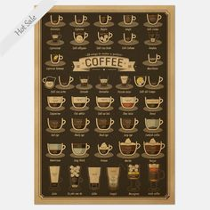 Vintage bar cafe Decoration different coffee cups Kraft Paper Poster Retro shop Wall Sticker Old Painting 42*30cm ZJP-M025