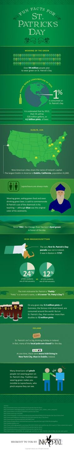Fun Facts for St. Patrick's Day. Except the fact that St. Paddy's Day is not a big drinking holiday in Ireland. You go to Dublin on March 17 next year and count how many people are puking in trash cans. And they're not tourists.