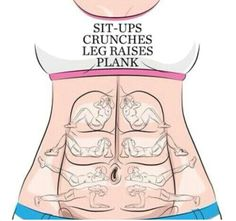 Fitness tips and workouts #Health #Fitness #Trusper #Tip