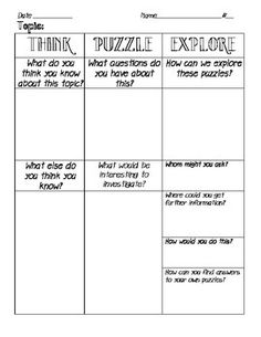 10 VISIBLE THINKING ROUTINE GRAPHIC ORGANIZERS - TeachersPayTeachers.com 3rd-7th grade