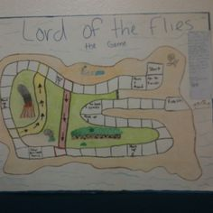 an analysis of the story elements and characters in the lord of the flies by william golding How is political allegory used in golding's lord of the flies  lord of the flies - william golding  character descriptions, literary analysis.