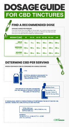 Wondering how much CBD you should take? Use our easy CBD Dosage Calculator and generate a FREE dosage recommendation by entering your weight and condition Medical Benefits Of Cannabis, Medical Marijuana, Kombucha, Endocannabinoid System, Weed Recipes, Health Recipes, Cbd Hemp Oil, Oil Benefits, Medicinal Plants