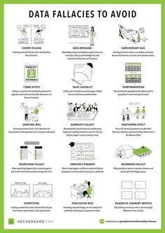"""""""Great overview of common data interpretation problems. This why we need better data science education! Unfortunately, we have decision makers/politicians talking about AI and ML while having no clue about the actual problems. Data Science, Science Des Données, Pseudo Science, Computer Science, Science Art, Science Projects, It Wissen, Survivorship Bias, Logical Fallacies"""