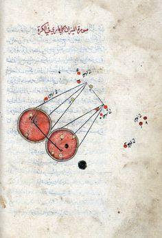 Abd ar-Rahman al-Sufi. Book of Fixed Stars / (Liber Lucis Stellarum Fixarum) , 964 CE. Illustrations from Manuscript reproduced Illustrations, Illustration Art, Everything Is Illuminated, Zodiac Art, Zodiac Signs, Western World, Virtual Museum, Dark Ages, Sufi