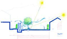 Elements Workshop - Nort-sur-Erdre House - France - Section 1