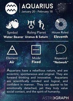 Aquarius Cheat Sheet Astrology - Aquarius Zodiac Sign - Learning Astrology - AstroGraph Astrology Software