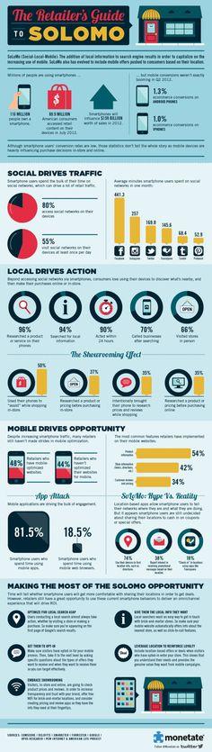 The Retailer's Guide to SoLoMo -(social-local-mobile)   - La guía para comercios de SoLoMo (social-local-móvil)